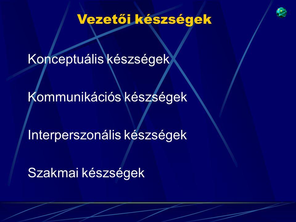 Konceptuális készségek Kommunikációs készségek Interperszonális készségek Szakmai készségek Vezetői készségek