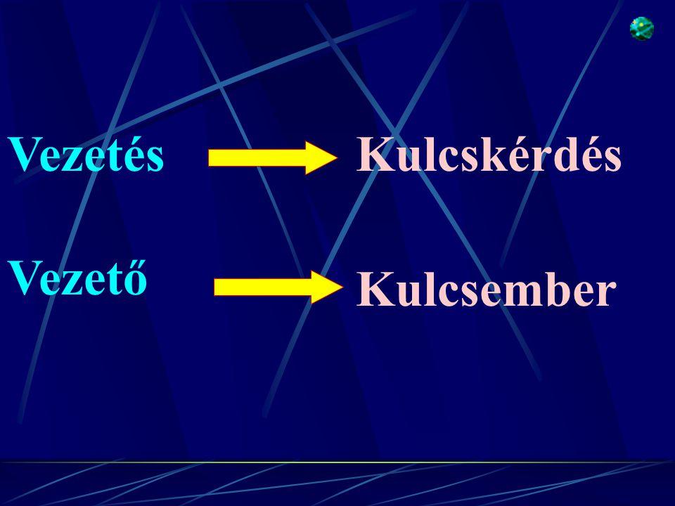MENEDZSMENT Ellenőrzés és problémamegoldás •Ösztönzők kidolgozása •Kreatív megoldások generálása •Korrekciós akciók foganatosítása LEADERSHIP Motiválás és inspirálás •Lelkesítés és ösztönzés •Beosztottak felhatalmazása •Kielégítetlen szükségletek kielégítése Forrás: J.P.