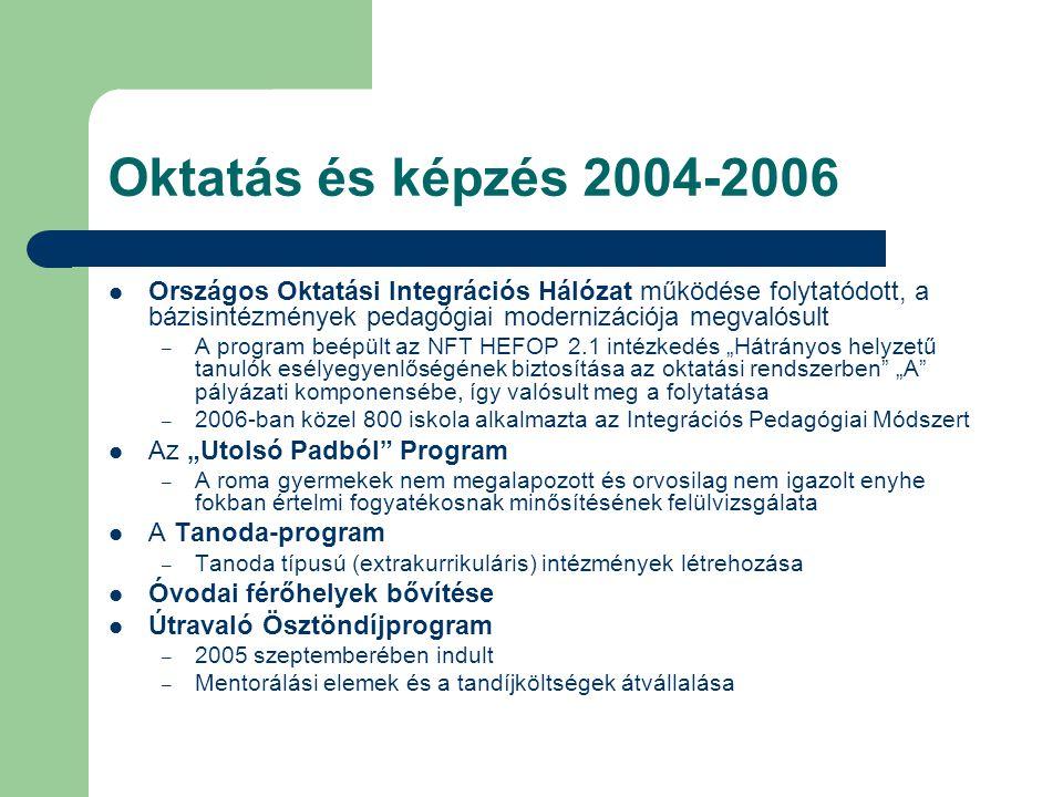 """Oktatás és képzés 2004-2006  Országos Oktatási Integrációs Hálózat működése folytatódott, a bázisintézmények pedagógiai modernizációja megvalósult – A program beépült az NFT HEFOP 2.1 intézkedés """"Hátrányos helyzetű tanulók esélyegyenlőségének biztosítása az oktatási rendszerben """"A pályázati komponensébe, így valósult meg a folytatása – 2006-ban közel 800 iskola alkalmazta az Integrációs Pedagógiai Módszert  Az """"Utolsó Padból Program – A roma gyermekek nem megalapozott és orvosilag nem igazolt enyhe fokban értelmi fogyatékosnak minősítésének felülvizsgálata  A Tanoda-program – Tanoda típusú (extrakurrikuláris) intézmények létrehozása  Óvodai férőhelyek bővítése  Útravaló Ösztöndíjprogram – 2005 szeptemberében indult – Mentorálási elemek és a tandíjköltségek átvállalása"""