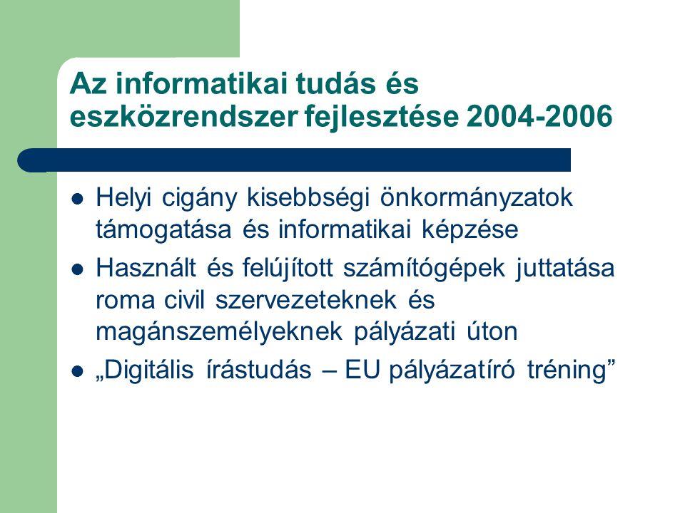 """Az informatikai tudás és eszközrendszer fejlesztése 2004-2006  Helyi cigány kisebbségi önkormányzatok támogatása és informatikai képzése  Használt és felújított számítógépek juttatása roma civil szervezeteknek és magánszemélyeknek pályázati úton  """"Digitális írástudás – EU pályázatíró tréning"""