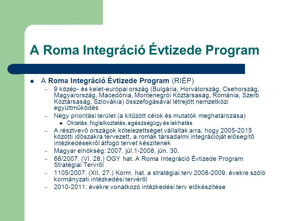 A Roma Integráció Évtizede Program  A Roma Integráció Évtizede Program (RIÉP) – 9 közép- és kelet-európai ország (Bulgária, Horvátország, Csehország,