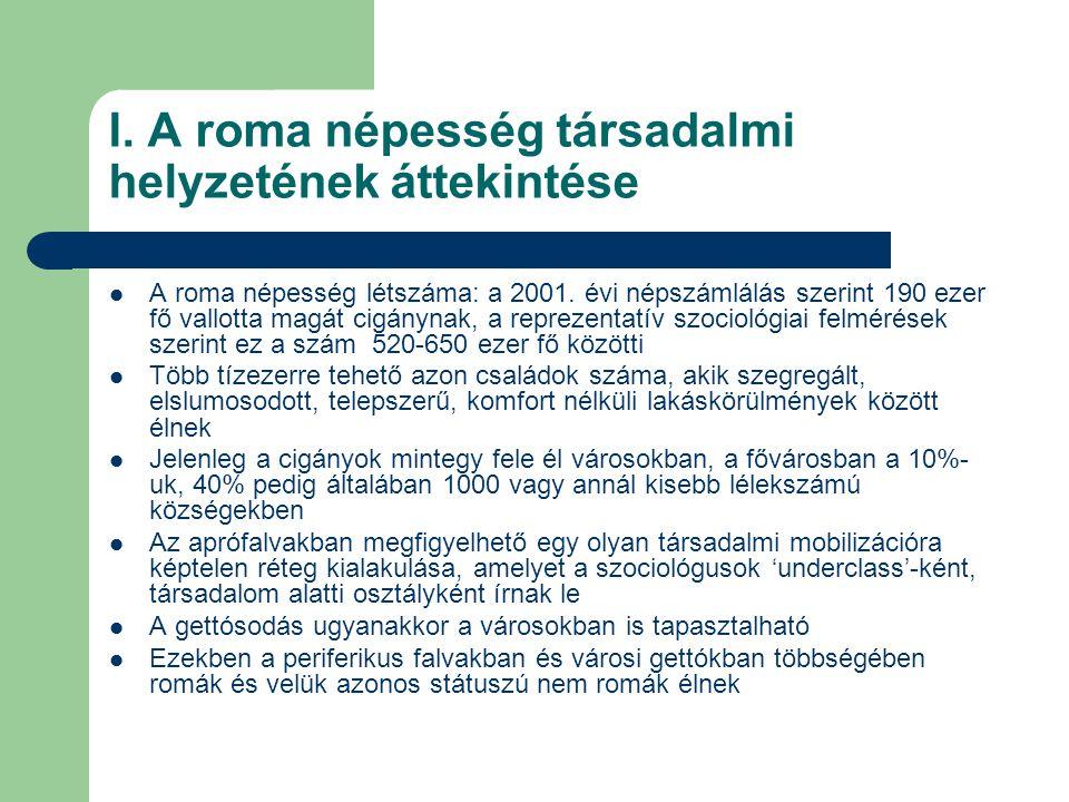 I. A roma népesség társadalmi helyzetének áttekintése  A roma népesség létszáma: a 2001. évi népszámlálás szerint 190 ezer fő vallotta magát cigányna