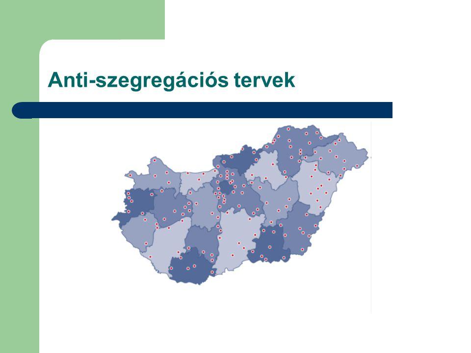 Anti-szegregációs tervek