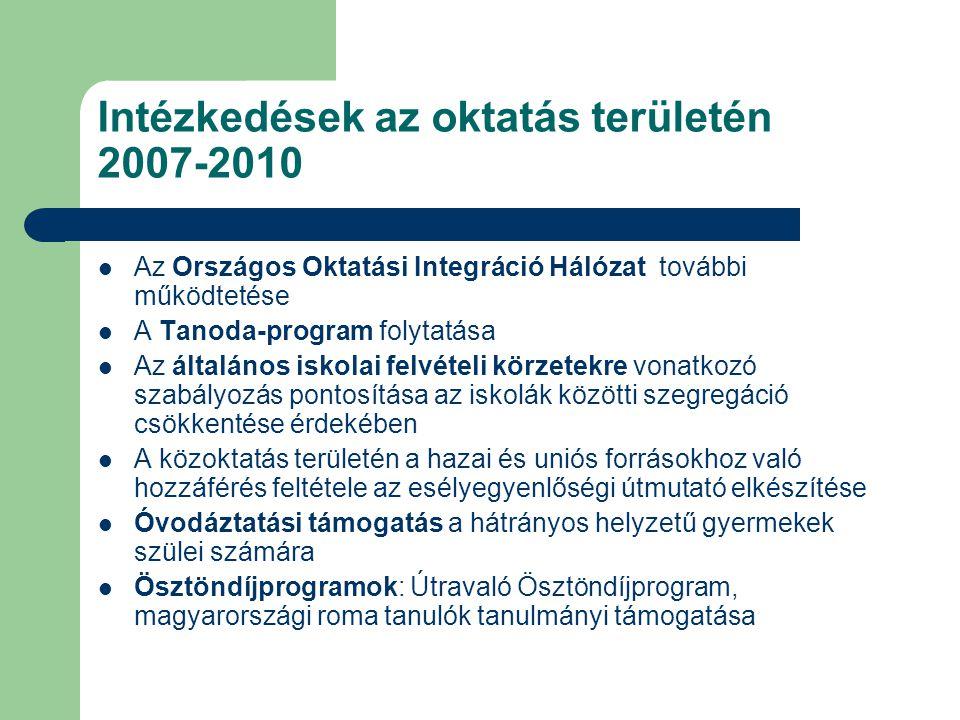 Intézkedések az oktatás területén 2007-2010  Az Országos Oktatási Integráció Hálózat további működtetése  A Tanoda-program folytatása  Az általános iskolai felvételi körzetekre vonatkozó szabályozás pontosítása az iskolák közötti szegregáció csökkentése érdekében  A közoktatás területén a hazai és uniós forrásokhoz való hozzáférés feltétele az esélyegyenlőségi útmutató elkészítése  Óvodáztatási támogatás a hátrányos helyzetű gyermekek szülei számára  Ösztöndíjprogramok: Útravaló Ösztöndíjprogram, magyarországi roma tanulók tanulmányi támogatása