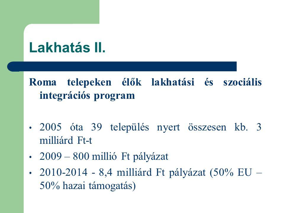Lakhatás II. Roma telepeken élők lakhatási és szociális integrációs program • 2005 óta 39 település nyert összesen kb. 3 milliárd Ft-t • 2009 – 800 mi