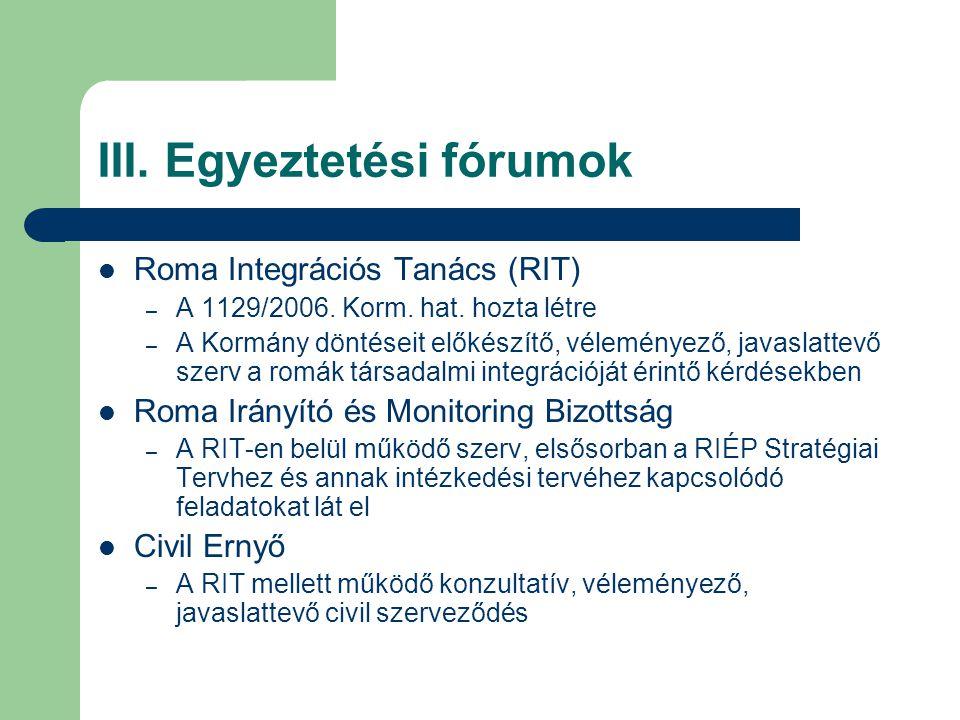 III. Egyeztetési fórumok  Roma Integrációs Tanács (RIT) – A 1129/2006. Korm. hat. hozta létre – A Kormány döntéseit előkészítő, véleményező, javaslat