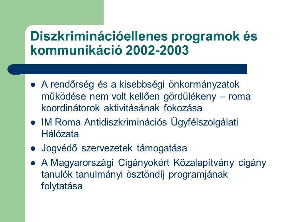 Diszkriminációellenes programok és kommunikáció 2002-2003  A rendőrség és a kisebbségi önkormányzatok működése nem volt kellően gördülékeny – roma ko