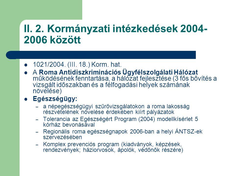II. 2. Kormányzati intézkedések 2004- 2006 között  1021/2004. (III. 18.) Korm. hat.  A Roma Antidiszkriminációs Ügyfélszolgálati Hálózat működésének