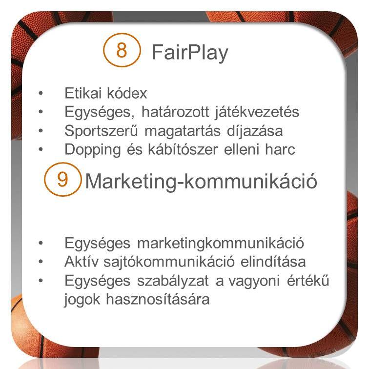 FairPlay •Etikai kódex •Egységes, határozott játékvezetés •Sportszerű magatartás díjazása •Dopping és kábítószer elleni harc •Egységes marketingkommun