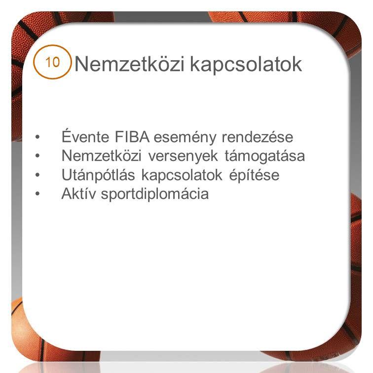 Nemzetközi kapcsolatok •Évente FIBA esemény rendezése •Nemzetközi versenyek támogatása •Utánpótlás kapcsolatok építése •Aktív sportdiplomácia 10