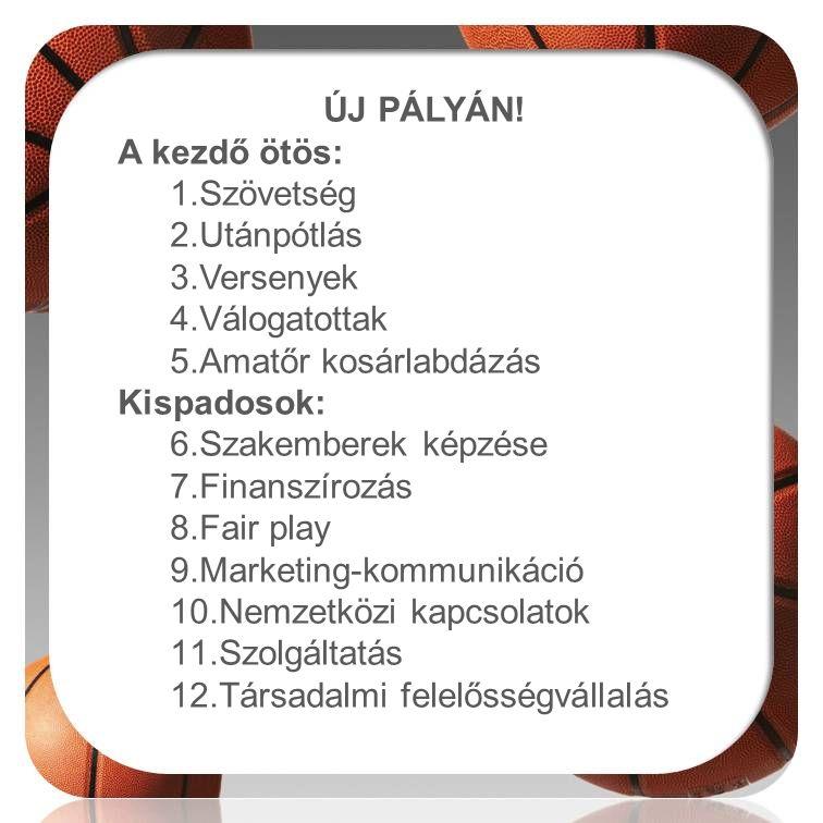ÚJ PÁLYÁN! A kezdő ötös: 1.Szövetség 2.Utánpótlás 3.Versenyek 4.Válogatottak 5.Amatőr kosárlabdázás Kispadosok: 6.Szakemberek képzése 7.Finanszírozás