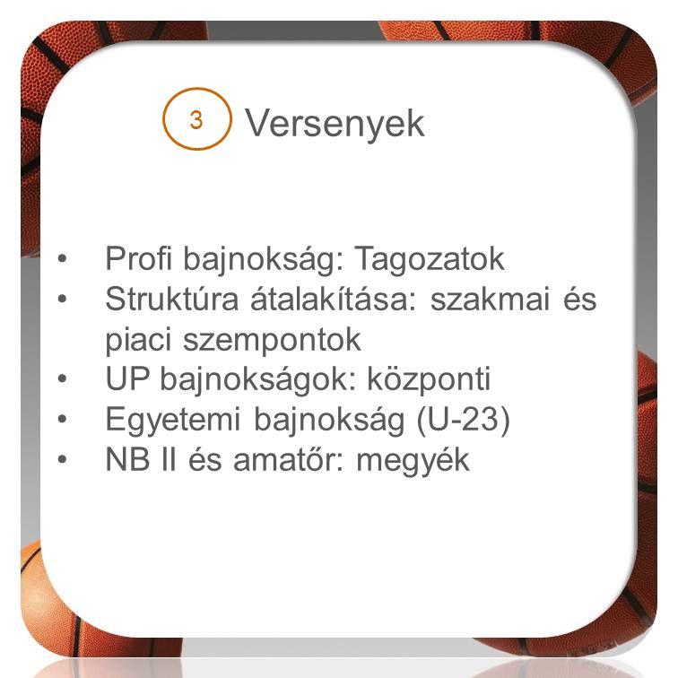 Versenyek •Profi bajnokság: Tagozatok •Struktúra átalakítása: szakmai és piaci szempontok •UP bajnokságok: központi •Egyetemi bajnokság (U-23) •NB II