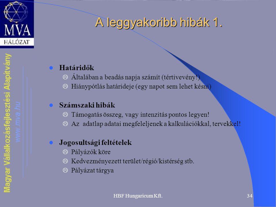 HBF Hungaricum Kft.34 A leggyakoribb hibák 1.  Határidők  Általában a beadás napja számít (tértivevény!)  Hiánypótlás határideje (egy napot sem leh