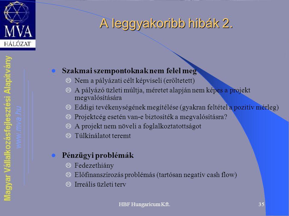 HBF Hungaricum Kft.35 A leggyakoribb hibák 2.  Szakmai szempontoknak nem felel meg  Nem a pályázati célt képviseli (erőltetett)  A pályázó üzleti m