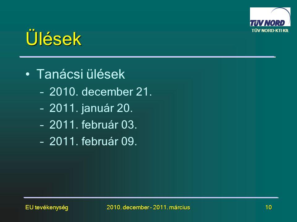 TÜV NORD-KTI Kft. EU tevékenység2010. december - 2011.