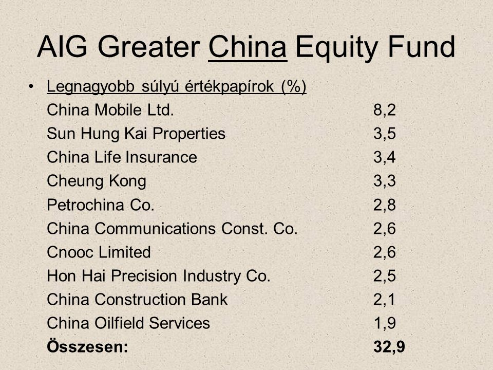 AIG Greater China Equity Fund •Legnagyobb súlyú értékpapírok (%) China Mobile Ltd.8,2 Sun Hung Kai Properties3,5 China Life Insurance3,4 Cheung Kong3,3 Petrochina Co.2,8 China Communications Const.