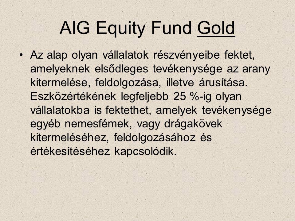 AIG Equity Fund Gold •Az alap olyan vállalatok részvényeibe fektet, amelyeknek elsődleges tevékenysége az arany kitermelése, feldolgozása, illetve árusítása.