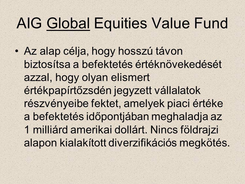 AIG Global Equities Value Fund •Az alap célja, hogy hosszú távon biztosítsa a befektetés értéknövekedését azzal, hogy olyan elismert értékpapírtőzsdén jegyzett vállalatok részvényeibe fektet, amelyek piaci értéke a befektetés időpontjában meghaladja az 1 milliárd amerikai dollárt.