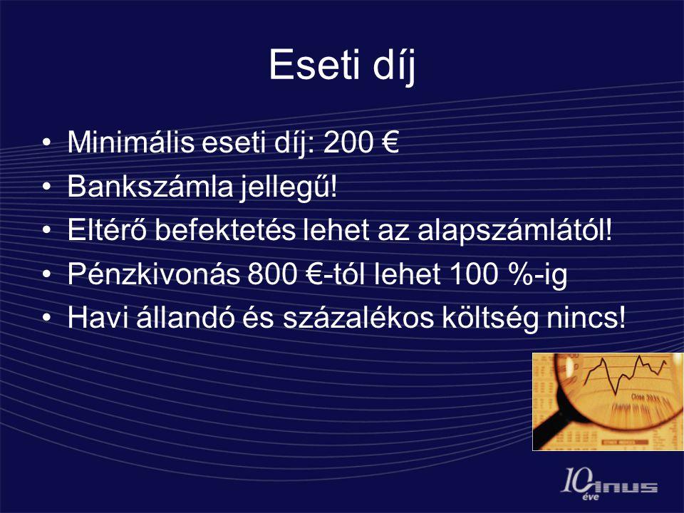 Eseti díj •Minimális eseti díj: 200 € •Bankszámla jellegű.