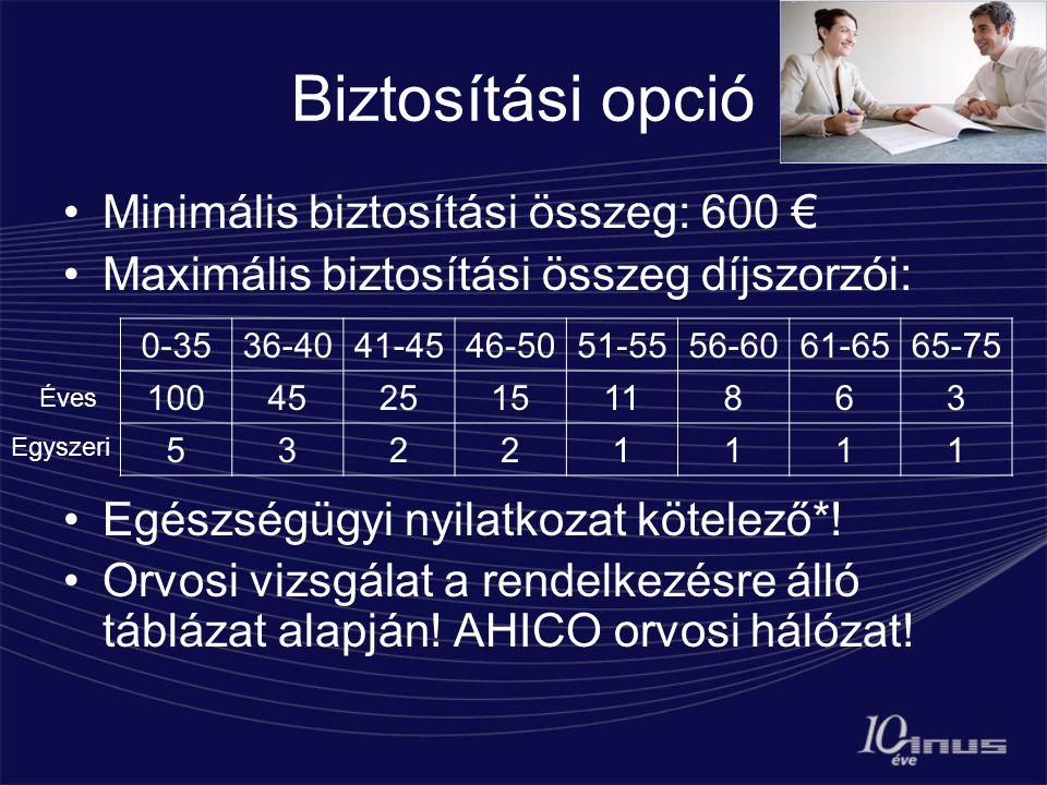 Biztosítási opció •Minimális biztosítási összeg: 600 € •Maximális biztosítási összeg díjszorzói: •Egészségügyi nyilatkozat kötelező*.