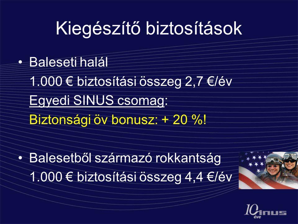Kiegészítő biztosítások •Baleseti halál 1.000 € biztosítási összeg 2,7 €/év Egyedi SINUS csomag: Biztonsági öv bonusz: + 20 %.