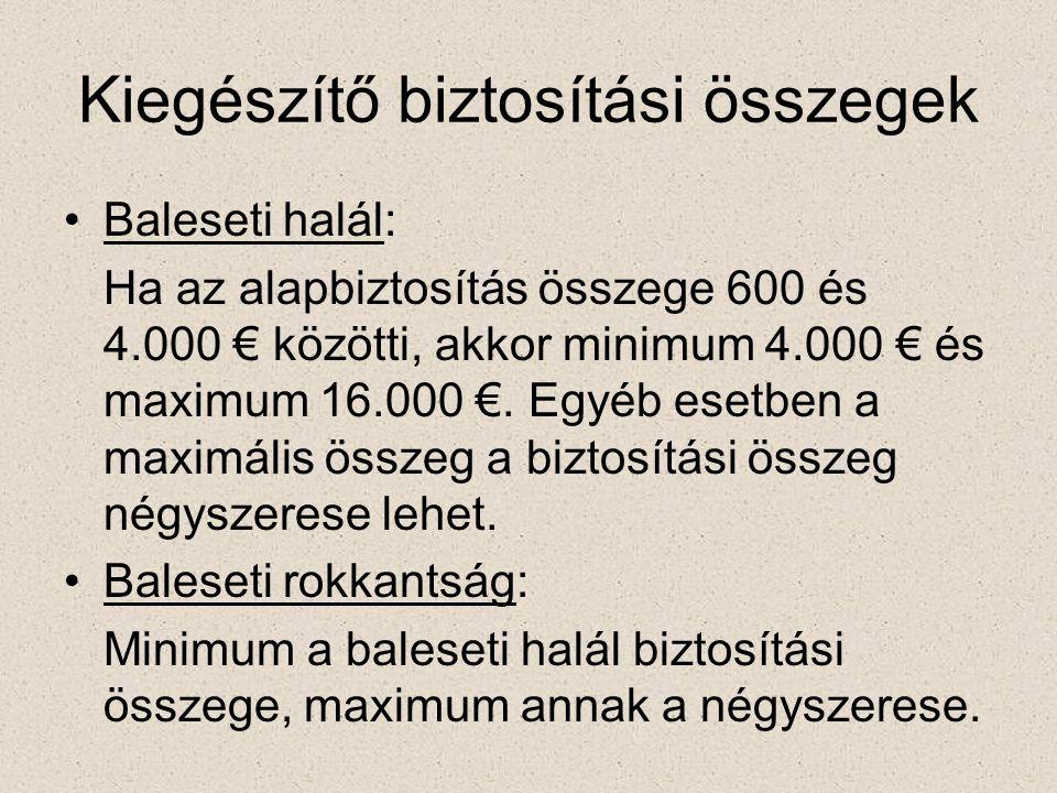 Kiegészítő biztosítási összegek •Baleseti halál: Ha az alapbiztosítás összege 600 és 4.000 € közötti, akkor minimum 4.000 € és maximum 16.000 €.