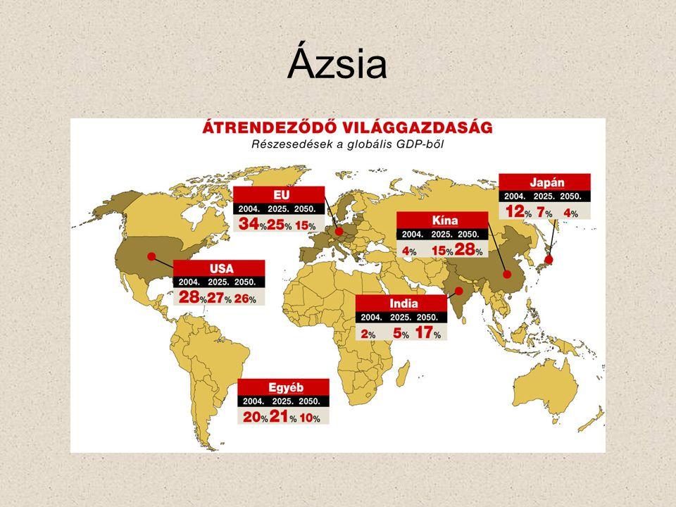 XXI.SZÁZAD KÍNA ÉVSZÁZADA •EXPORT: NÉMETORSZÁG, KÍNA, USA •IMPORT: USA, NÉMETORSZÁG, KÍNA • GDP: USA, JAPÁN, KÍNA, NÉMETORSZÁG •RÉSZVÉNYPIAC: USA, JAPÁN, KÍNA •2007-BEN A VILÁG 6 LEGNAGYOBB TŐKEEREJŰ CÉGE KÖZÜL 3 KÍNAI •PETRO CHINA – VILÁG ELSŐ.