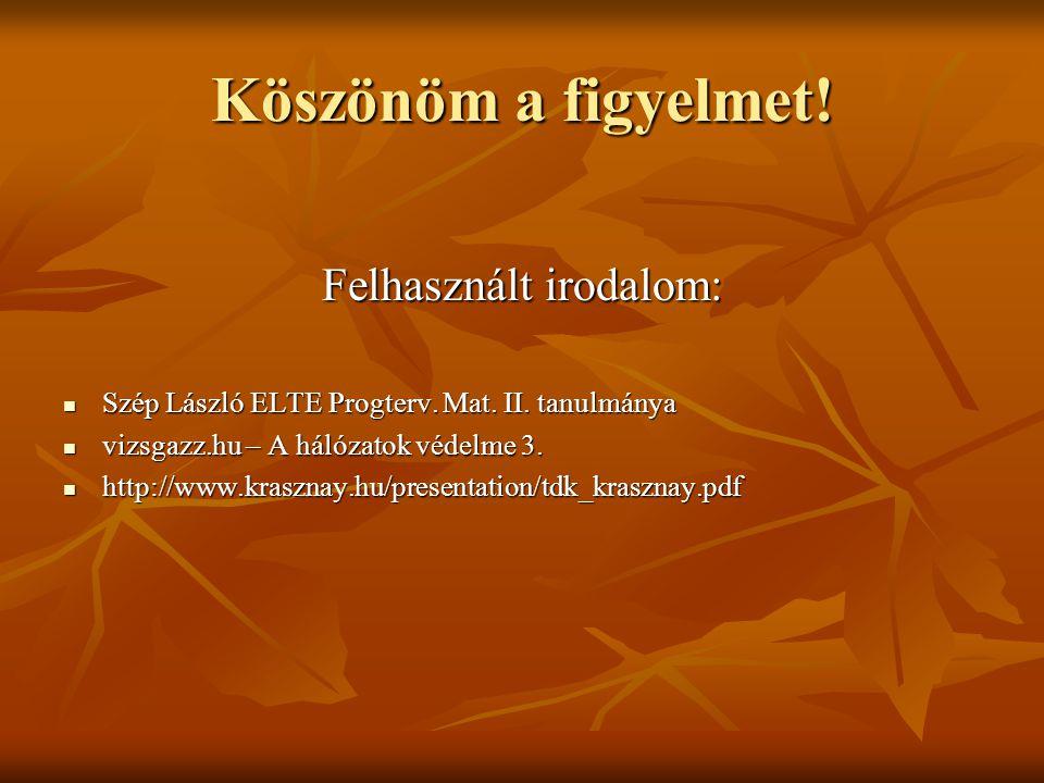Köszönöm a figyelmet! Felhasznált irodalom:  Szép László ELTE Progterv. Mat. II. tanulmánya  vizsgazz.hu – A hálózatok védelme 3.  http://www.krasz