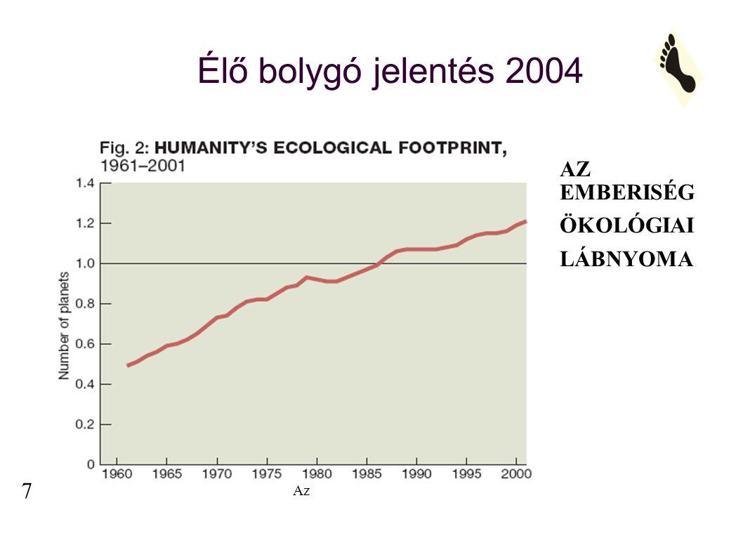 Élő bolygó jelentés 2004 AZ EMBERISÉG ÖKOLÓGIAI LÁBNYOMA 7 Az