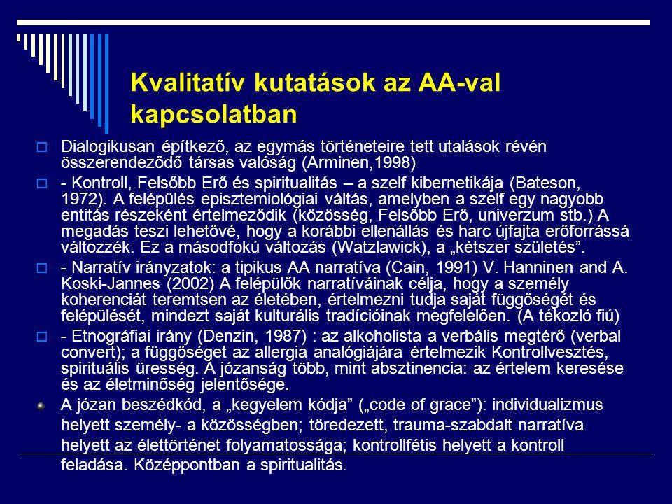 Dialogikusan építkező, az egymás történeteire tett utalások révén összerendeződő társas valóság (Arminen,1998)  - Kontroll, Felsőbb Erő és spiritua