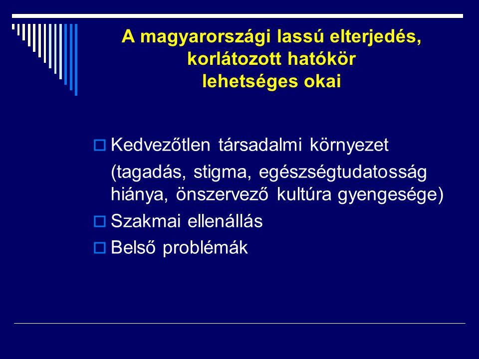 A magyarországi lassú elterjedés, korlátozott hatókör lehetséges okai  Kedvezőtlen társadalmi környezet (tagadás, stigma, egészségtudatosság hiánya,
