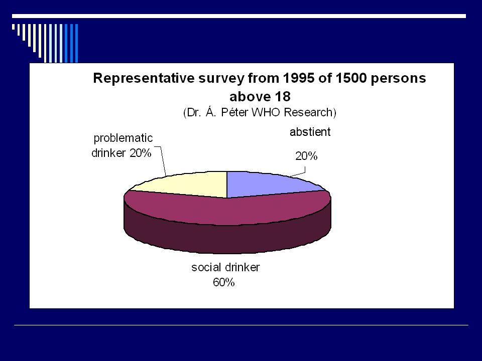 """Az AA szemléletmódja  Antze (1987): totemisztikus vonás: egyetlen szer köré szerveződik (tabu)  De: nem antialkoholista mozgalom  Programja a protestantizmusban gyökerezik (Oxford Csoport), de nem kötődik egyetlen valláshoz sem  Pragmatikus szemlélet: """"Működik.  Hit és tudás ellentmondásának feloldása  Spirituális szemlélet  Vallási semlegesség  Alkoholista ego Felsőbb erő  Lelki fejlődés"""