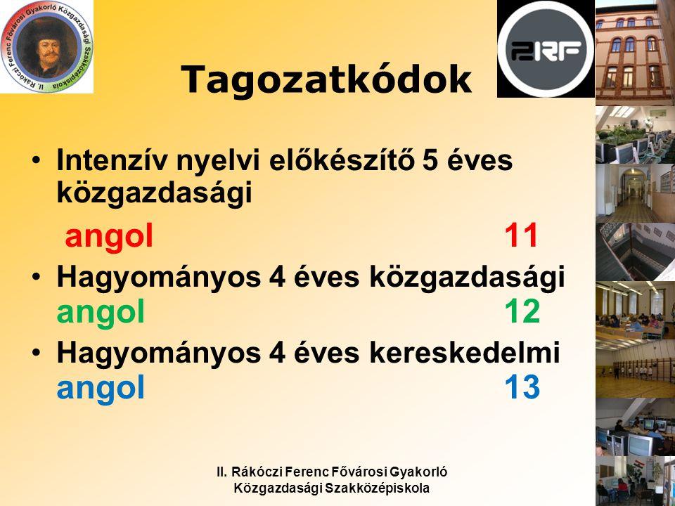 Rákóczi napok II. Rákóczi Ferenc Fővárosi Gyakorló Közgazdasági Szakközépiskola
