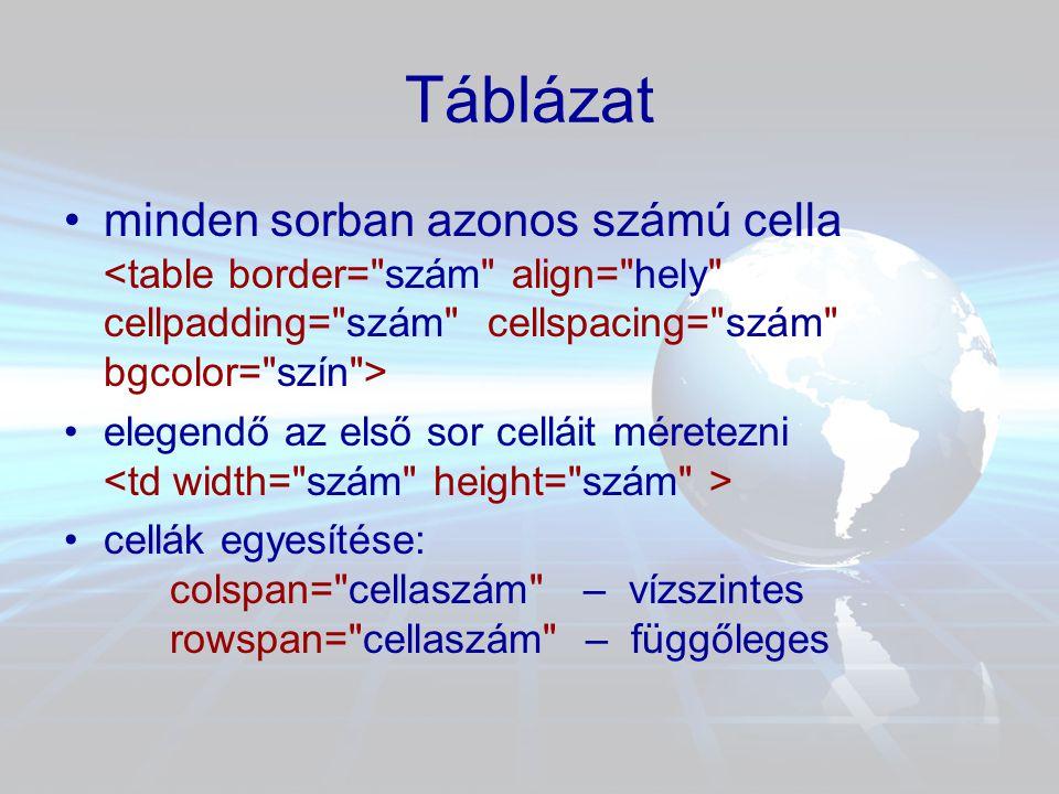 Táblázat •minden sorban azonos számú cella •elegendő az első sor celláit méretezni •cellák egyesítése: colspan= cellaszám – vízszintes rowspan= cellaszám – függőleges