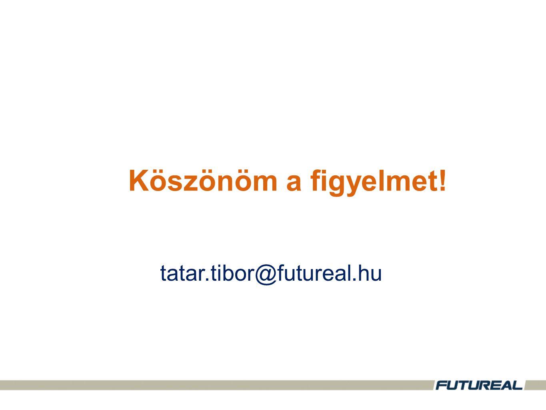 Köszönöm a figyelmet! tatar.tibor@futureal.hu