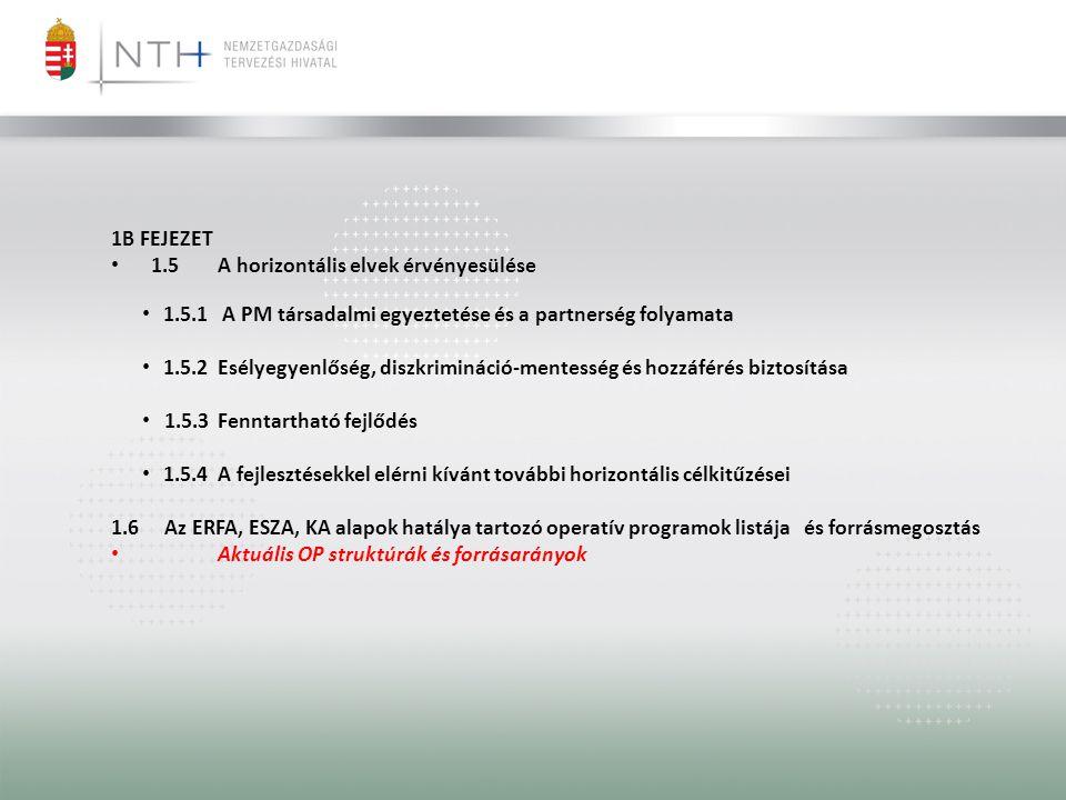 1B FEJEZET • 1.5A horizontális elvek érvényesülése • 1.5.1 A PM társadalmi egyeztetése és a partnerség folyamata • 1.5.2 Esélyegyenlőség, diszkrimináció-mentesség és hozzáférés biztosítása • 1.5.3Fenntartható fejlődés • 1.5.4A fejlesztésekkel elérni kívánt további horizontális célkitűzései 1.6Az ERFA, ESZA, KA alapok hatálya tartozó operatív programok listájaés forrásmegosztás • Aktuális OP struktúrák és forrásarányok