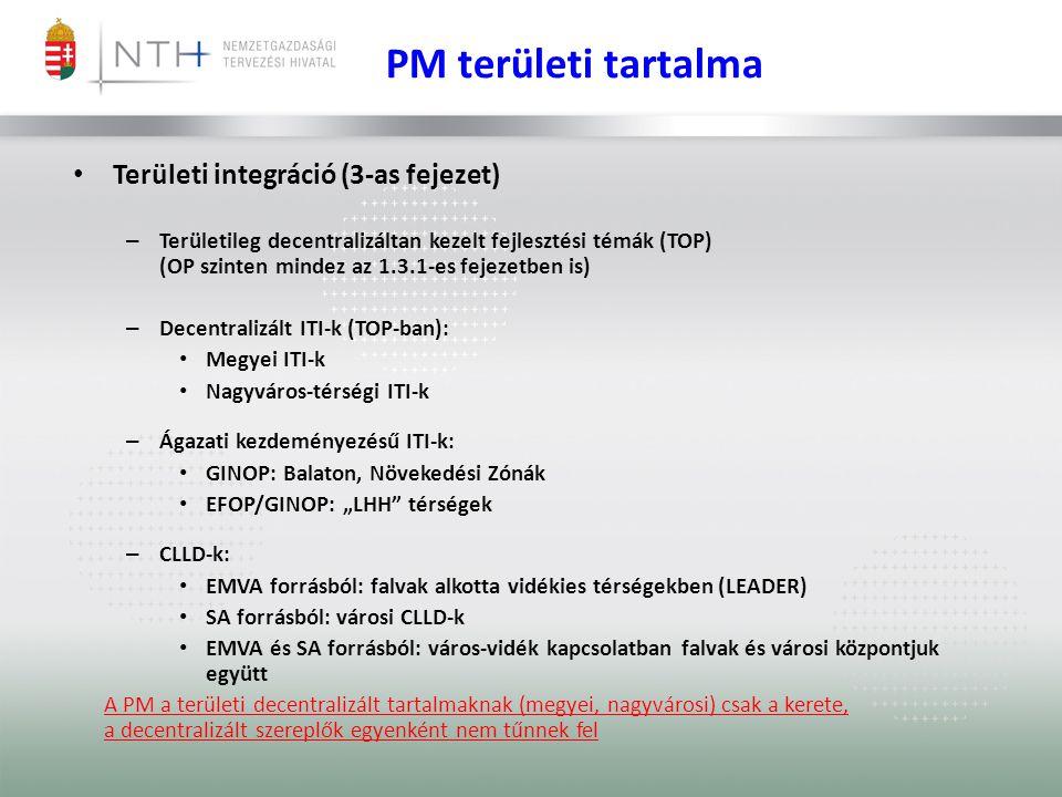 """• Területi integráció (3-as fejezet) – Területileg decentralizáltan kezelt fejlesztési témák (TOP) (OP szinten mindez az 1.3.1-es fejezetben is) – Decentralizált ITI-k (TOP-ban): • Megyei ITI-k • Nagyváros-térségi ITI-k – Ágazati kezdeményezésű ITI-k: • GINOP: Balaton, Növekedési Zónák • EFOP/GINOP: """"LHH térségek – CLLD-k: • EMVA forrásból: falvak alkotta vidékies térségekben (LEADER) • SA forrásból: városi CLLD-k • EMVA és SA forrásból: város-vidék kapcsolatban falvak és városi központjuk együtt A PM a területi decentralizált tartalmaknak (megyei, nagyvárosi) csak a kerete, a decentralizált szereplők egyenként nem tűnnek fel PM területi tartalma"""