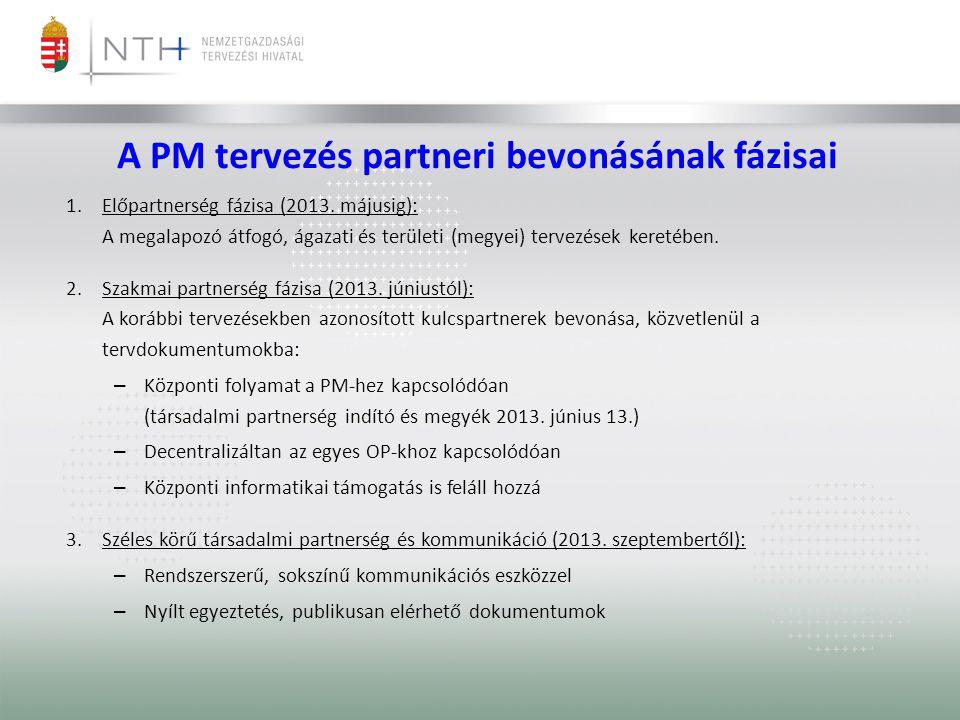 A PM tervezés partneri bevonásának fázisai 1.Előpartnerség fázisa (2013.