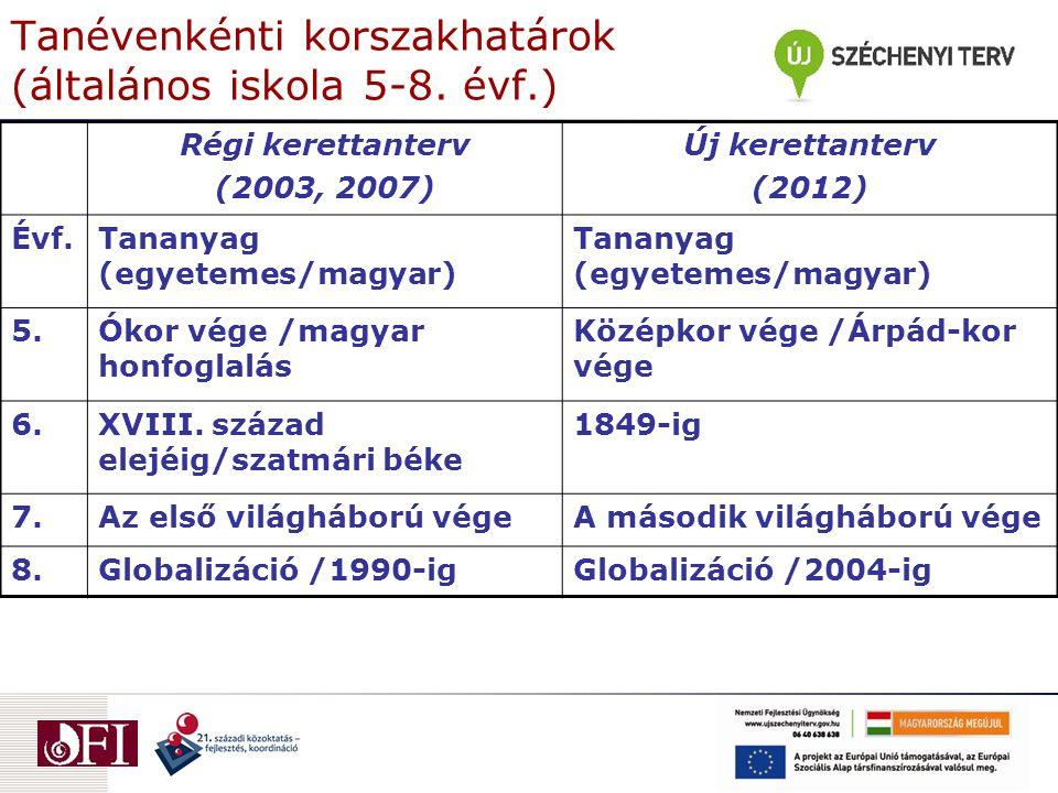 Tanévenkénti korszakhatárok (általános iskola 5-8. évf.) Régi kerettanterv (2003, 2007) Új kerettanterv (2012) Évf.Tananyag (egyetemes/magyar) 5.Ókor