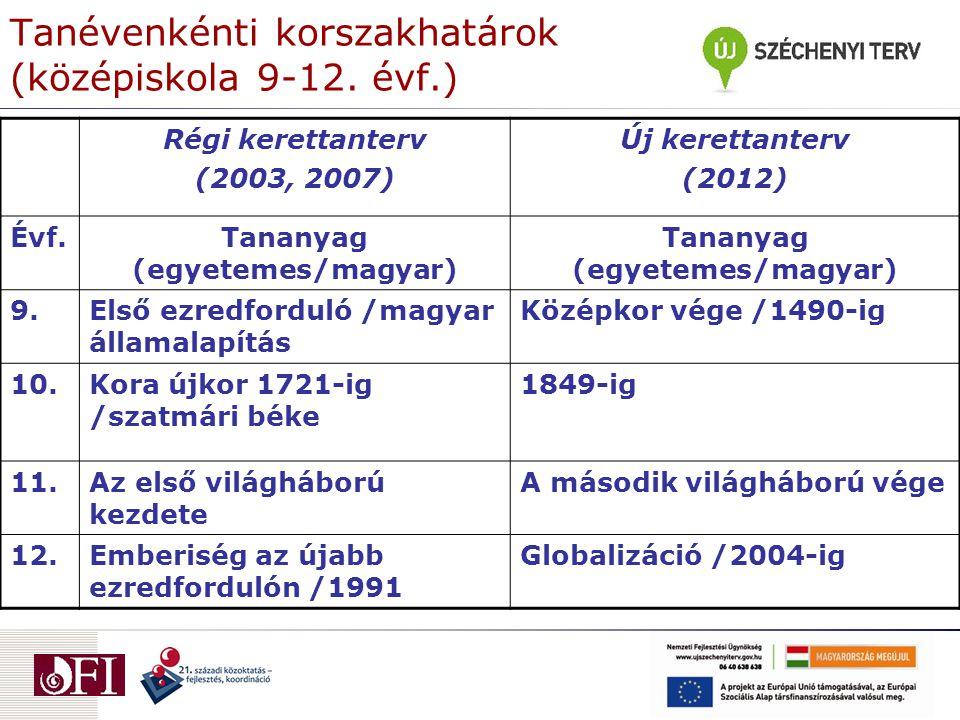 Tanévenkénti korszakhatárok (középiskola 9-12. évf.) Régi kerettanterv (2003, 2007) Új kerettanterv (2012) Évf.Tananyag (egyetemes/magyar) 9.Első ezre
