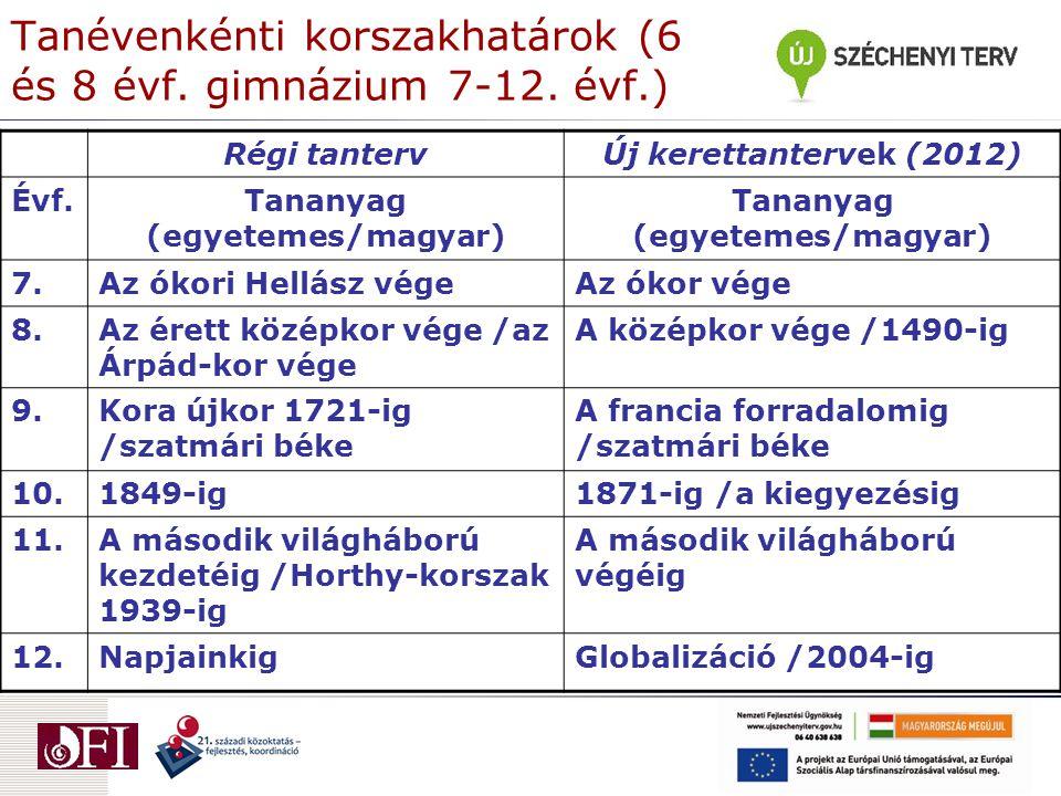 Tanévenkénti korszakhatárok (6 és 8 évf. gimnázium 7-12. évf.) Régi tantervÚj kerettantervek (2012) Évf.Tananyag (egyetemes/magyar) 7.Az ókori Hellász