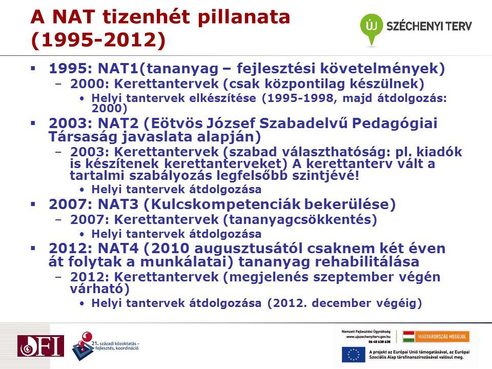 A NAT tizenhét pillanata (1995-2012)  1995: NAT1(tananyag – fejlesztési követelmények) –2000: Kerettantervek (csak központilag készülnek) •Helyi tant
