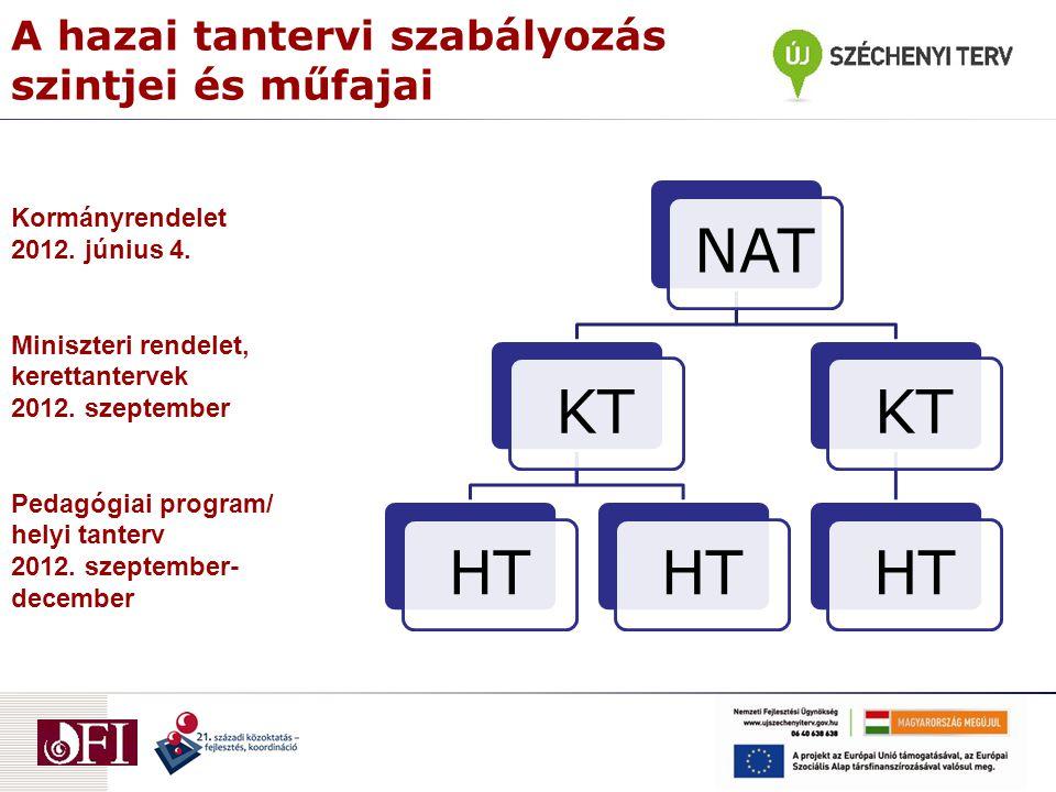 Az iskolák implementációs feladatai (2012 szept.-dec.) A kerettantervek összevetése a helyi tantervvel: Óraterv elkészítése a beiskolázásra, a 2013/14-es tanév feladataira felkészülendő -a 2 évfolyamonkénti tantárgyi óraszámok évekre bontása; -döntés a szabad órakeret felhasználásáról: például a NAT alapján felkínált új tantárgyak beillesztése vagy a meglévő tantárgyak óraszámának megemelése és/vagy saját tervezésű foglalkozások érvényesítése; -az értékelési rendszer kialakítása; -a Pedagógiai program elfogadása, honlapra kitétele.
