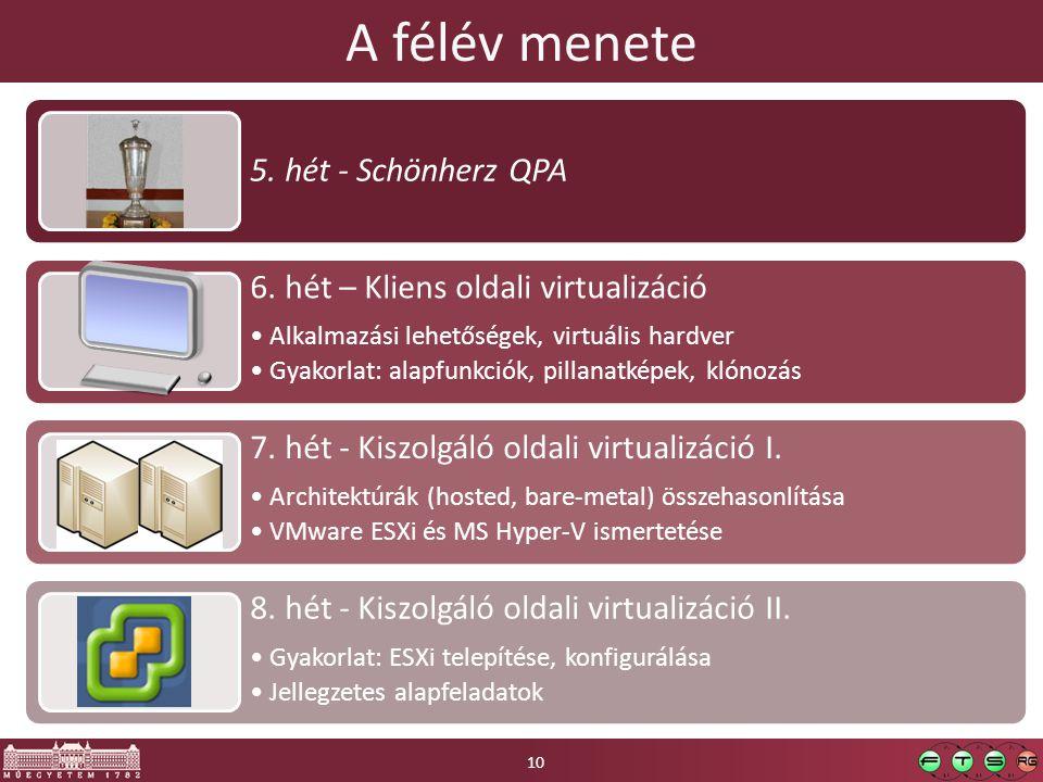A félév menete 5. hét - Schönherz QPA 6. hét – Kliens oldali virtualizáció •Alkalmazási lehetőségek, virtuális hardver •Gyakorlat: alapfunkciók, pilla