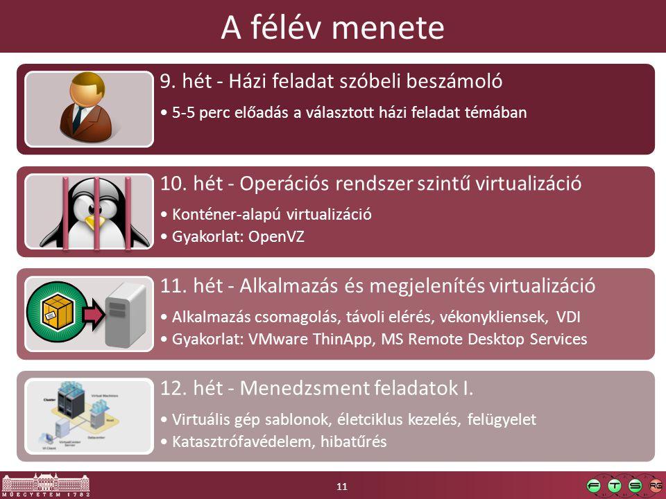 A félév menete 9. hét - Házi feladat szóbeli beszámoló •5-5 perc előadás a választott házi feladat témában 10. hét - Operációs rendszer szintű virtual
