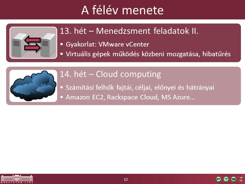 A félév menete 13. hét – Menedzsment feladatok II. •Gyakorlat: VMware vCenter •Virtuális gépek működés közbeni mozgatása, hibatűrés 14. hét – Cloud co
