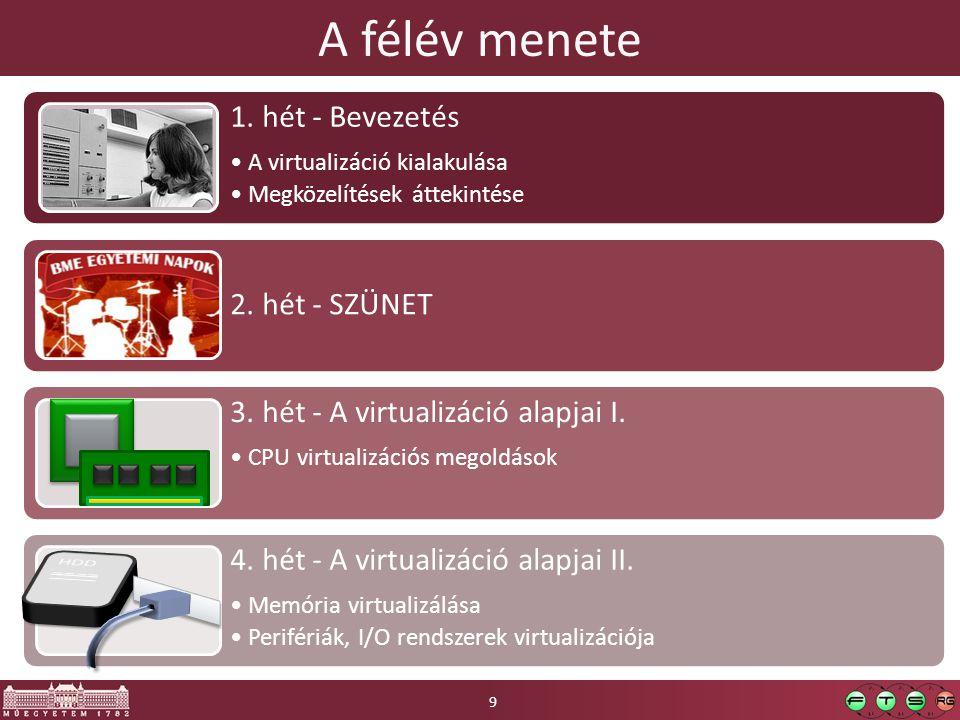 A félév menete 1. hét - Bevezetés •A virtualizáció kialakulása •Megközelítések áttekintése 2. hét - SZÜNET 3. hét - A virtualizáció alapjai I. •CPU vi