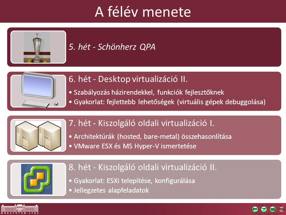 A félév menete 5. hét - Schönherz QPA 6. hét - Desktop virtualizáció II. •Szabályozás házirendekkel, funkciók fejlesztőknek •Gyakorlat: fejlettebb leh