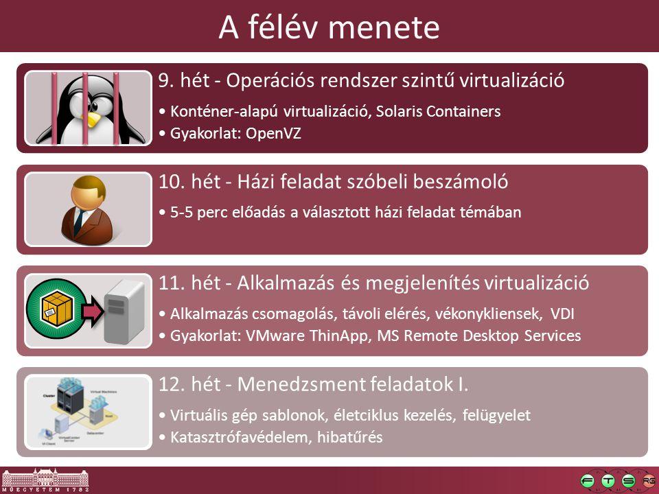A félév menete 9. hét - Operációs rendszer szintű virtualizáció •Konténer-alapú virtualizáció, Solaris Containers •Gyakorlat: OpenVZ 10. hét - Házi fe