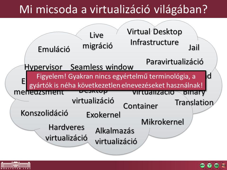 Mi micsoda a virtualizáció világában?Paravirtualizáció Emuláció Alkalmazás virtualizáció Binary Translation Hypervisor Konszolidáció Mikrokernel Backe